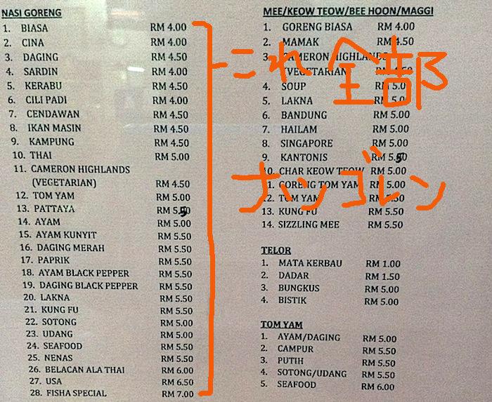 マレーシアの食堂のメニュー