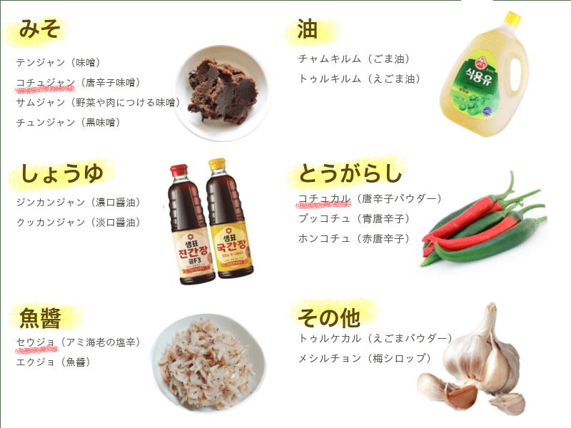 韓国料理に使う基本の調味料&食材リスト