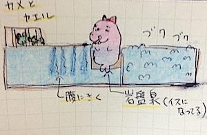 三原台富士の湯トド